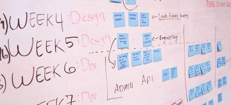 A weekly plan on a white board marked with post its